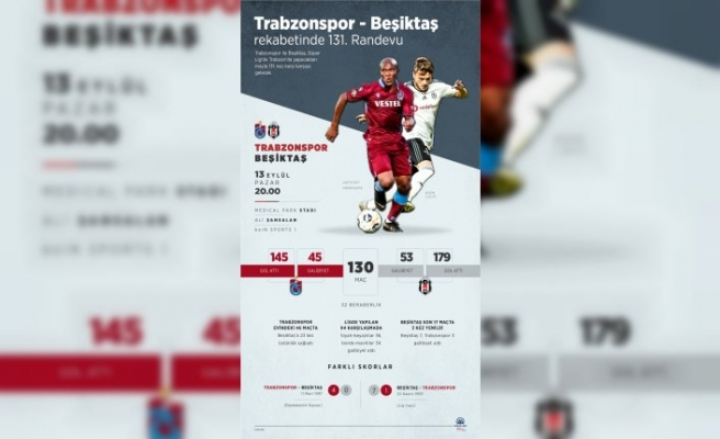 GRAFİKLİ - Beşiktaş-Trabzonspor rekabetinde 131. randevu