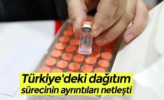 Türkiye'deki dağıtım sürecinin ayrıntıları netleşti