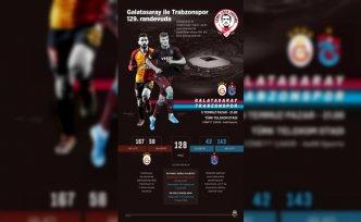 GRAFİKLİ - Galatasaray ile Trabzonspor 129. randevuda