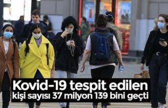 Kovid-19 tespit edilen kişi sayısı 37 milyon 139 bini geçti
