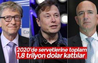 2020'de servetlerine toplam 1,8 trilyon dolar kattılar