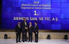 Siemens Türkiye 2018'de en çok ihracat yapan firma oldu