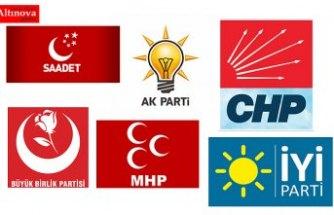 Samsun'da Geçici aday listeleri seçim kurullarında