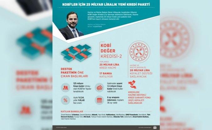 KOBİ'lere 25 milyar TL'lik yeni kredi paketi hazırlandı
